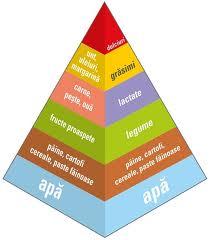 piramida-alimente